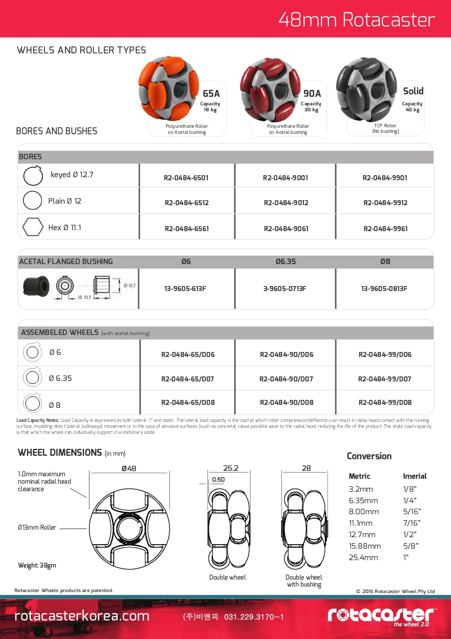 48mm-Rotacaster-Catalogue-2016_web_1807-2.jpg
