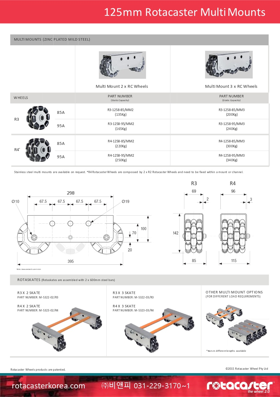 125mm-Rotacaster-Wheel-Catalog-Nov-2017_1901-4.jpg