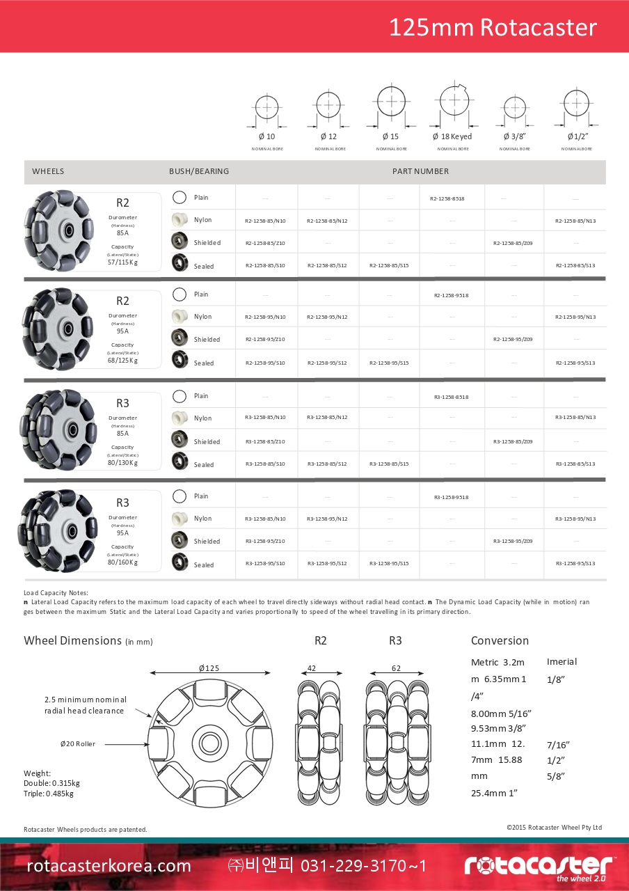 125mm-Rotacaster-Wheel-Catalog-Nov-2017_1901-2.jpg