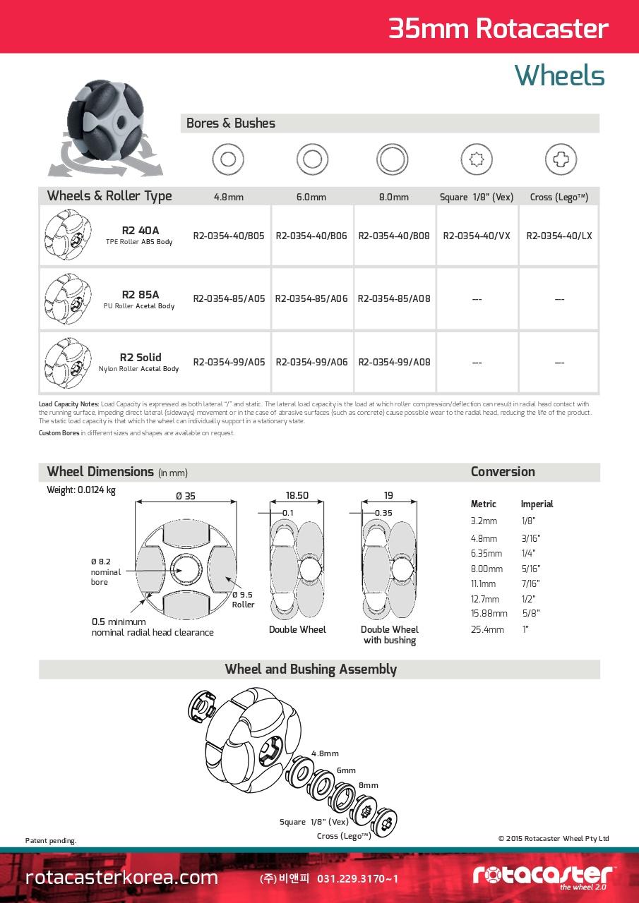 35mm-Wheel-Product-Sheet-Web_1807-1.jpg